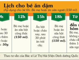 Thực đơn ăn dặm của Viện dinh dưỡng mẹ nên đọc!